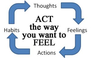 Act the way you want to feel