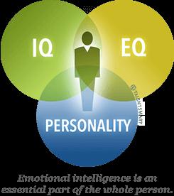 intelligence of emotions