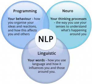 nlp neuro-linguistic-programming coaching nyc